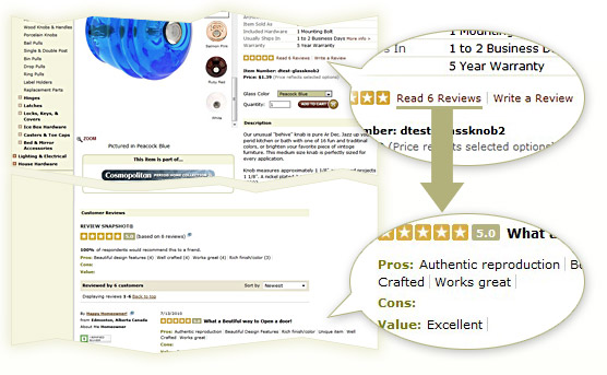 Product Ratings and Reviews on Detail Pages